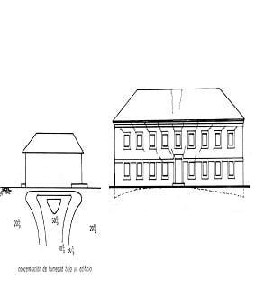 figura-2-10