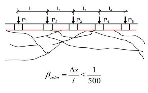 figura-2-1