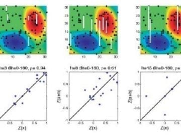 Curso de Geoestadística aplicada a la contaminación de suelos