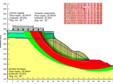 Curso de Cálculo de estabilidad de taludes con GEO-SLOPE