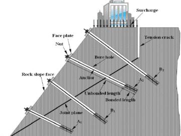 Curso de riesgos geológicos de taludes y laderas inestables
