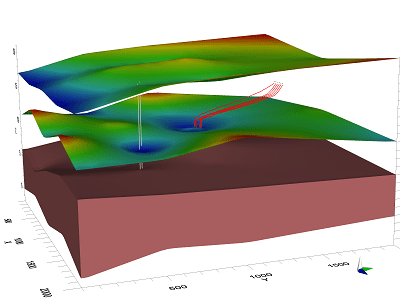 Curso de Modelización de flujo y transporte de contaminantes en aguas subterráneas con Visual Modflow
