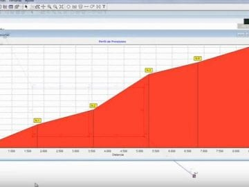 Curso de análisis de redes hidráulicas en presión con EPANET