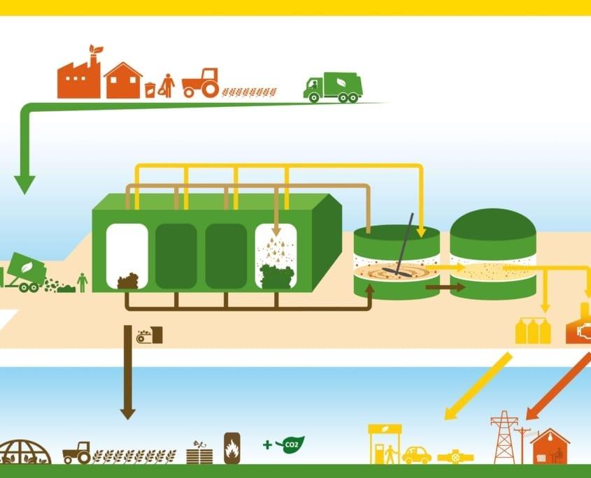funcionamiento biomasa