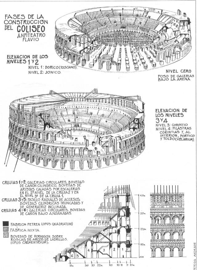 cómo se construyó el Coliseo de Roma