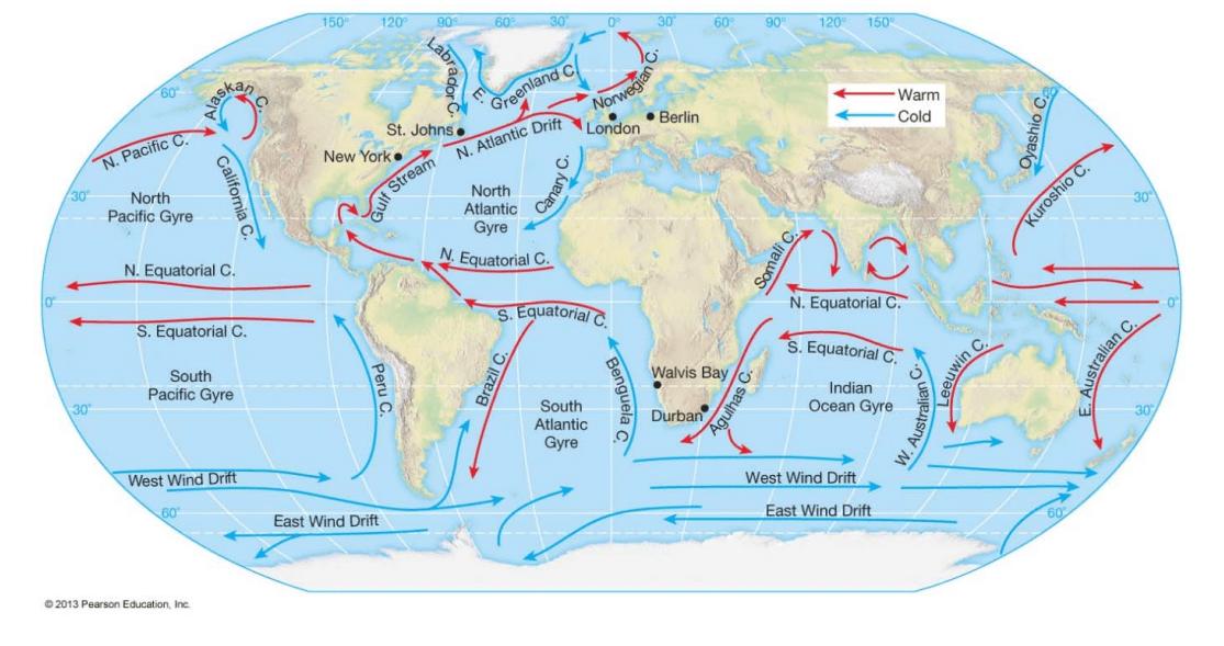 El recurso energético marino