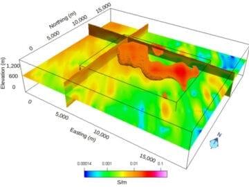 Curso de geofísica aplicada a la exploración minera